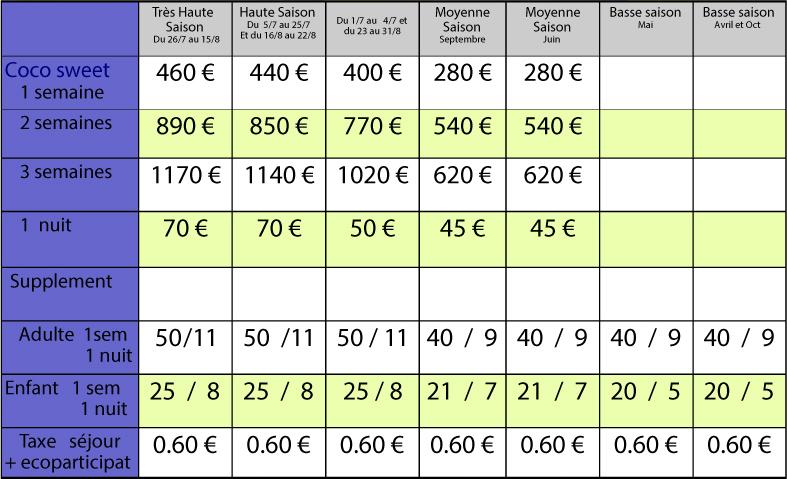 coco-tarif-2020-2