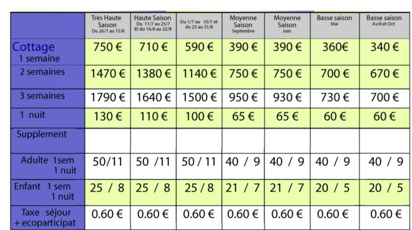 cottage-tarif-2020